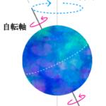 歳差運動と北極星の代替わり【西洋占星術・ホロスコープ】