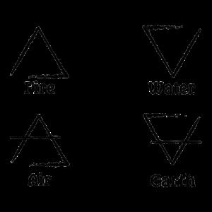 エレメント―4つの元素―【占星術・ホロスコープ】